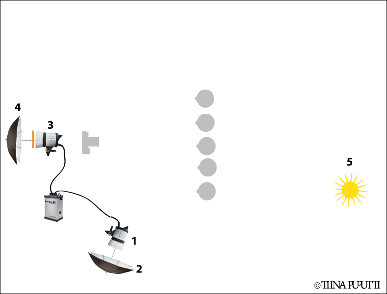 Puputti_lighting_diagram2